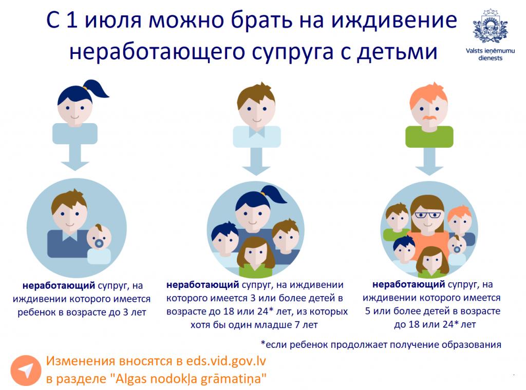 Можно получить льготу по подоходному налогу с населения за неработающего супруга с ребенком